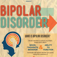 Bipolar Disorder: New Life Outlook  Infographic