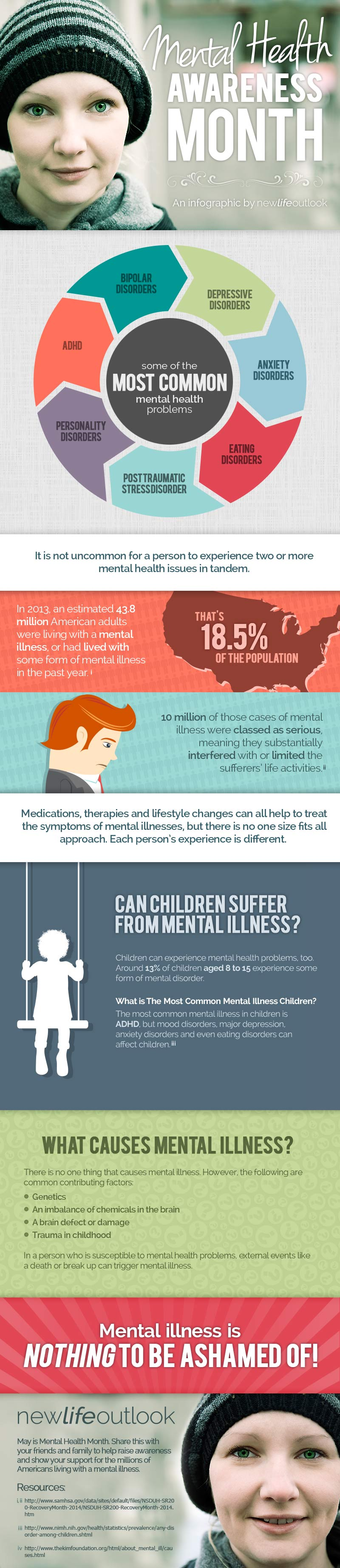 Mental Health Awareness!